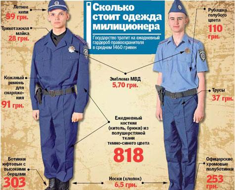 Сколько стоит форма украинского миллиционера?